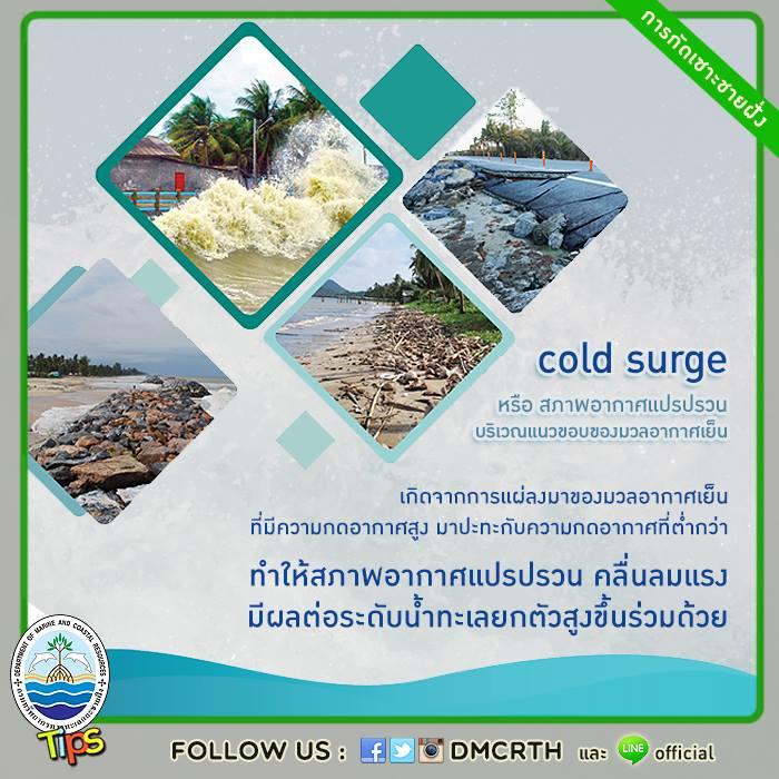 Cold surge หรือ สภาพอากาศแปรปรวนบริเวณแนวขอบของมวลอากาศเย็น