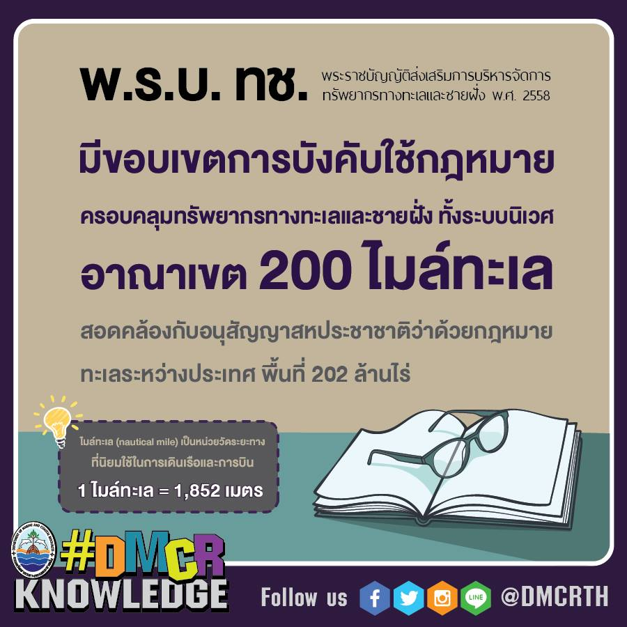 ทำความรู้จัก พ.ร.บ. ทช.