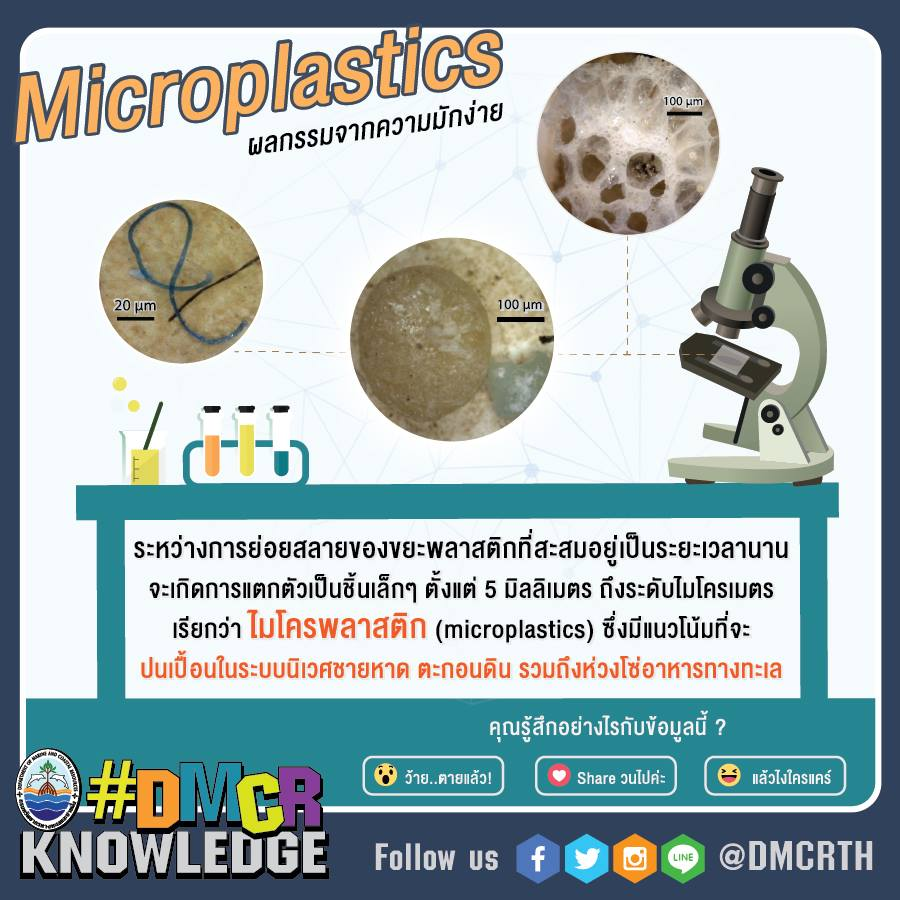 Microplastics ผลกรรมจากความมักง่าย