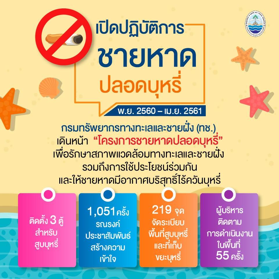 เปิดปฎิบัติการชายหาดปลอดบุหรี่ พ.ย.2560-เม.ย.2561