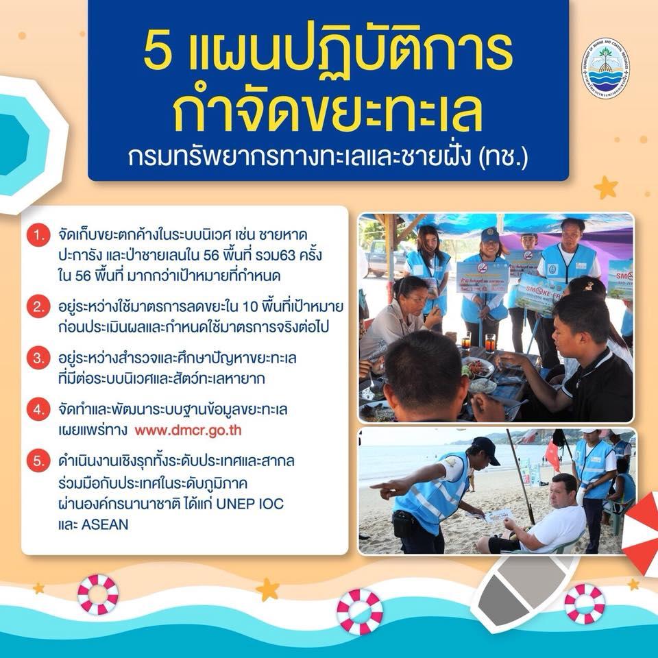 5 แผนปฏิบัติการ กำจัดขยะทะเล