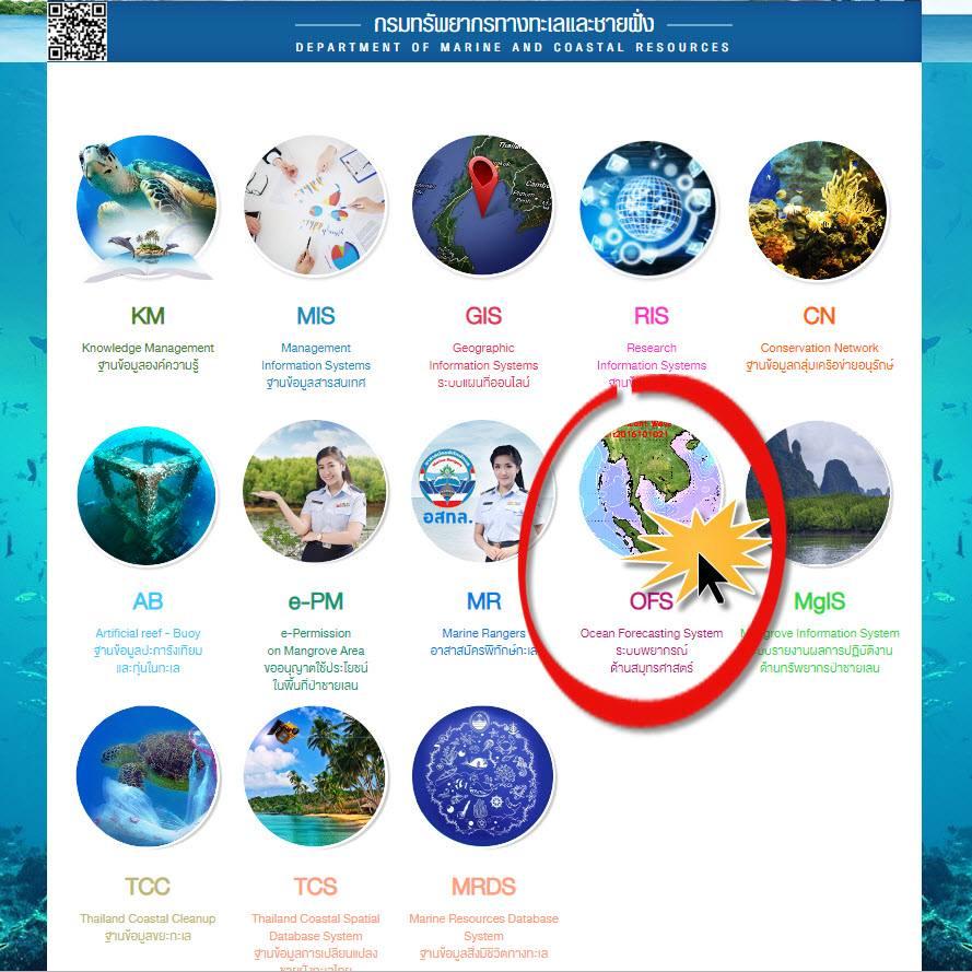 ระบบพยากรณ์ด้านสมุทรศาสตร์ หรือ OFS