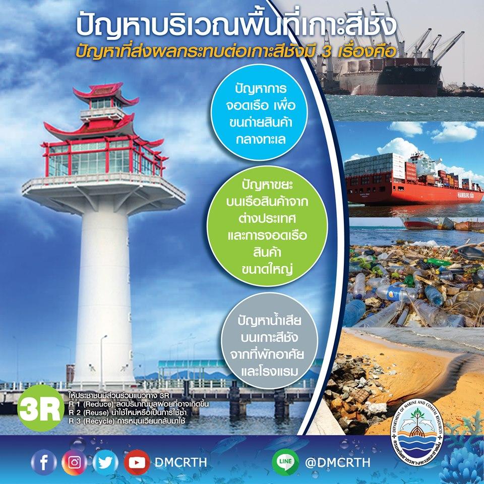 เกาะสีชัง ปัญหาและผลกระทบต่อทะเลอ่าวไทยตอนบน