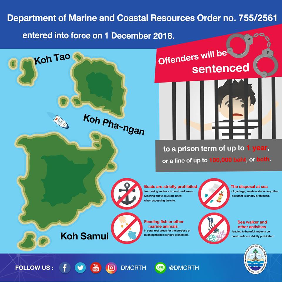Department of Marine and Coastal Resources Order no. 755/2561