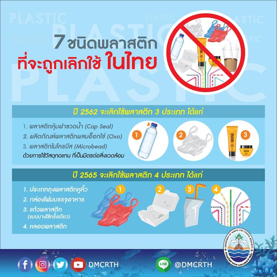พร้อมไหม กับมาตรการเลิกใช้พลาสติก 7 ชนิดในไทย