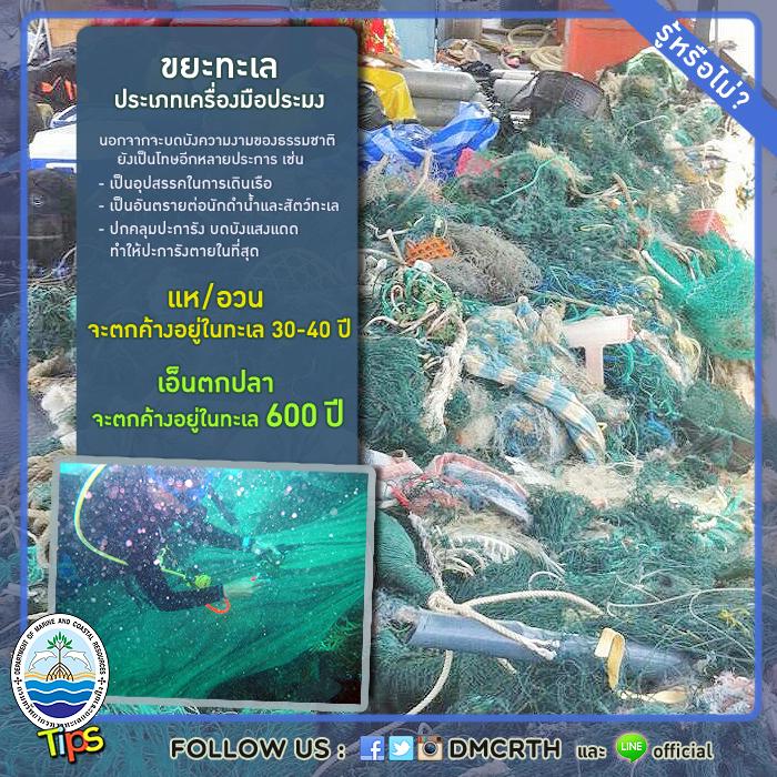 ผลกระทบจากขยะทะเล ที่มาจากเครื่องมือประมง