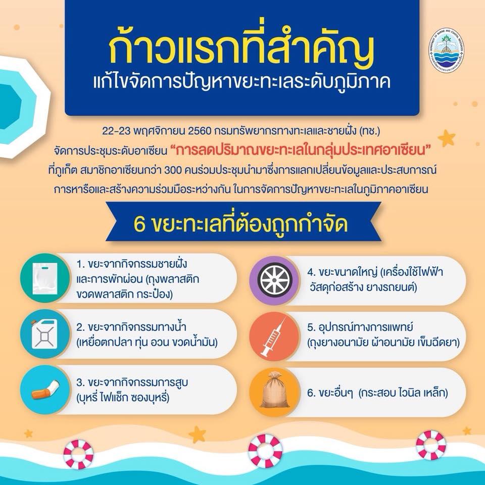 ก้าวแรกที่สำคัญ แก้ไขจัดการปัญหาขยะทะเลระดับภูมิภาค